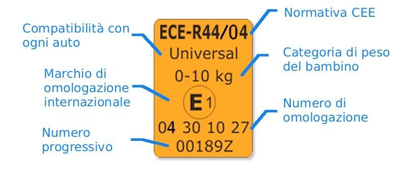 etichetta omologazione