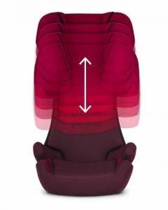 poggiatesta regolabile seggiolino auto cybex solution x